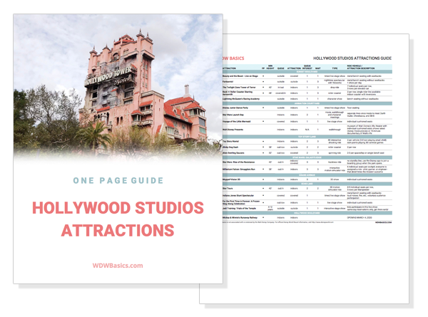 Disney World Hollywood Studios Attractions