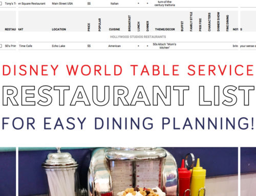 Simple Disney World Restaurant List