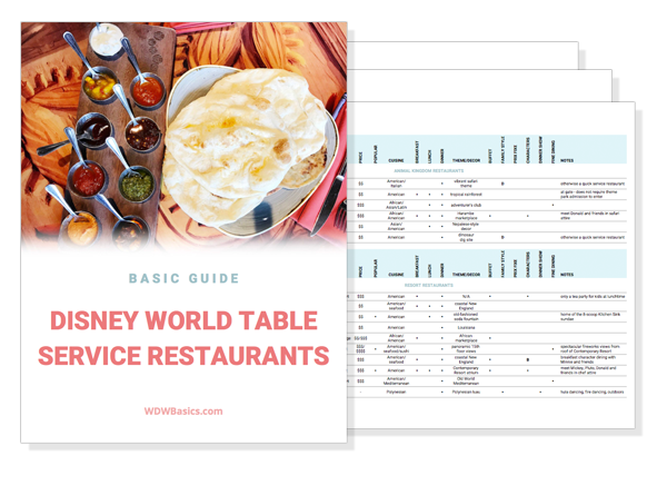 Disney World restaurants
