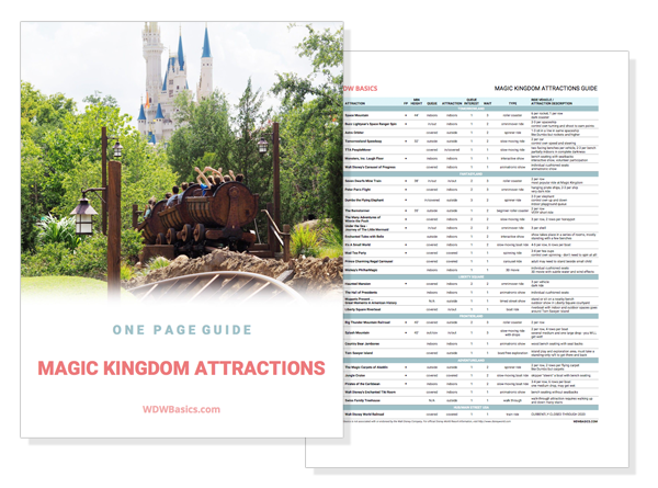 Magic Kingdom attractions